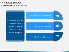 Pre Sales Service PPT Slide 5