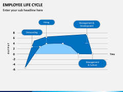 Employee Life Cycle PPT Slide 22