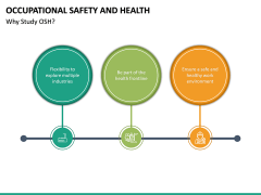 Occupational Safety and Health PPT Slide 29