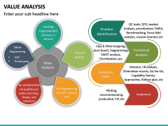 Value Analysis PPT Slide 25