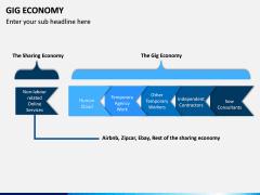 GIG Economy PPT Slide 6