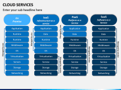 Cloud Services PPT Slide 13