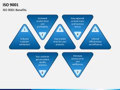 ISO 9001 PPT Slide 11