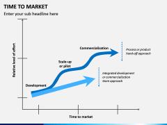 Time to Market PPT Slide 10