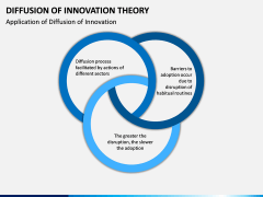 Diffusion of Innovation Theory PPT Slide 8