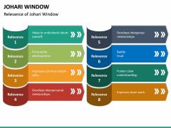 Johari Window PPT Slide 16