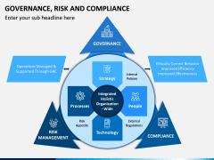 Governance, Risk and Compliance PPT Slide 8