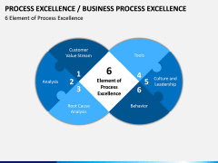 Business Process Excellence PPT Slide 6