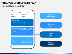 Personal Development Plan PPT Slide 10