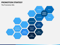 Promotion Strategy PPT Slide 9