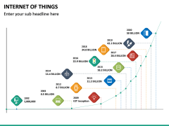 Internet of Things (IOT) PPT Slide 24