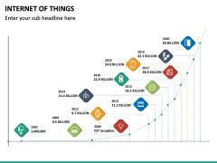 Internet of Things (IOT) PPT Slide 24