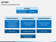 ISO 9001 PPT Slide 9