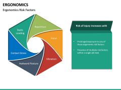 Ergonomics PPT Slide 29