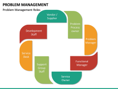 Problem Management PPT slide 22