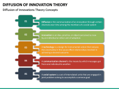Diffusion of Innovation Theory PPT Slide 16