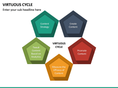 Virtuous Cycle PPT Slide 17