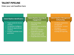 Talent Pipeline PPT Slide 27