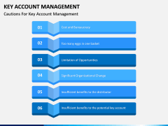 Key Account Management PPT Slide 26