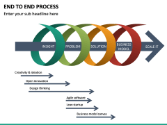 End to End Process PPT Slide 15