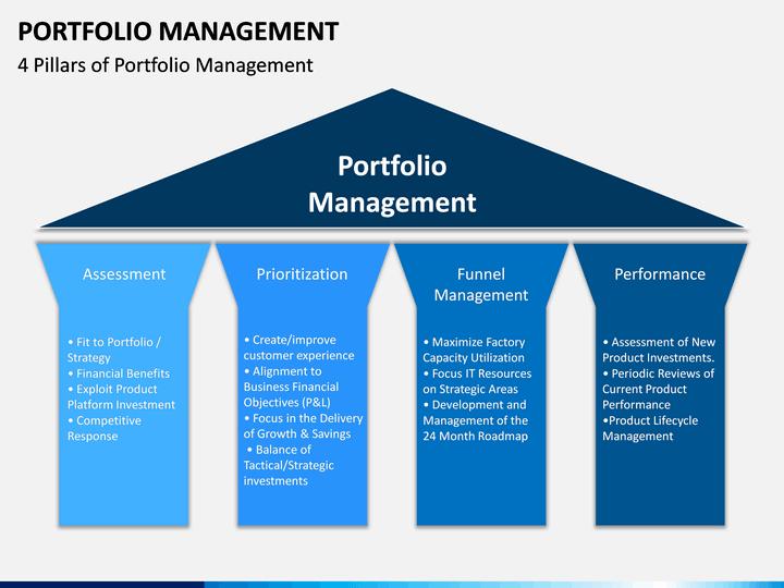 Portfolio Management Powerpoint Template