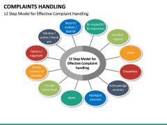 Complaints Handling PPT Slide 25