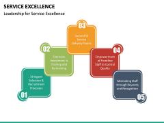 Service Excellence PPT Slide 21