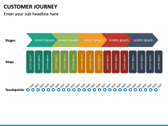 Customer Journey PPT Slide 48