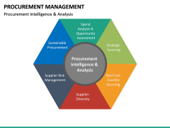 Procurement Management PPT Slide 22