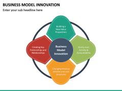 Business Model Innovation PPT Slide 21