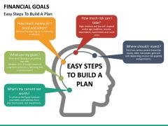 Financial Goals PPT Slide 15