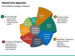 Predictive Analysis PPT Slide 28