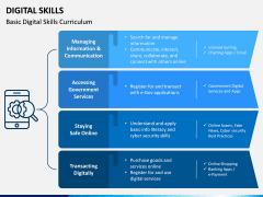 Digital Skills PPT Slide 7