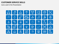Customer Service Skills PPT Slide 17