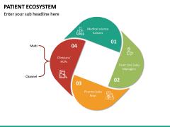 Patient Ecosystem PPT Slide 24