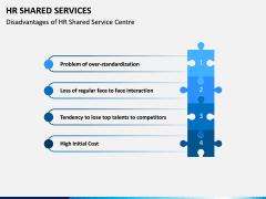 HR Shared Services PPT Slide 11