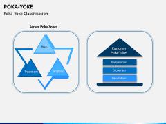Poka Yoke PPT Slide 8