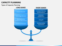 Capacity Planning PPT Slide 5