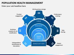 Population Health Management PPT Slide 9