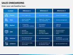 Sales Onboarding PPT Slide 8