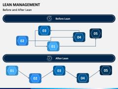 Lean Management PPT Slide 5