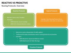Reactive Proactive PPT Slide 27