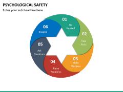 Psychological Safety PPT Slide 35