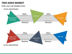Two-Sided Market PPT Slide 22