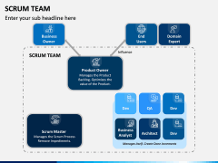 SCRUM Team PPT Slide 2