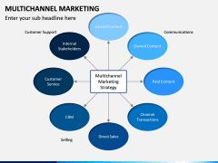 Multichannel Marketing PPT slide 4
