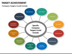 Target Achievement PPT slide 17