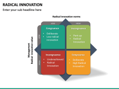 Radical Innovation PPT slide 23