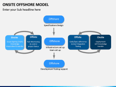Onsite Offshore Model PPT Slide 16