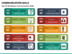 Communication Skills PPT Slide 24